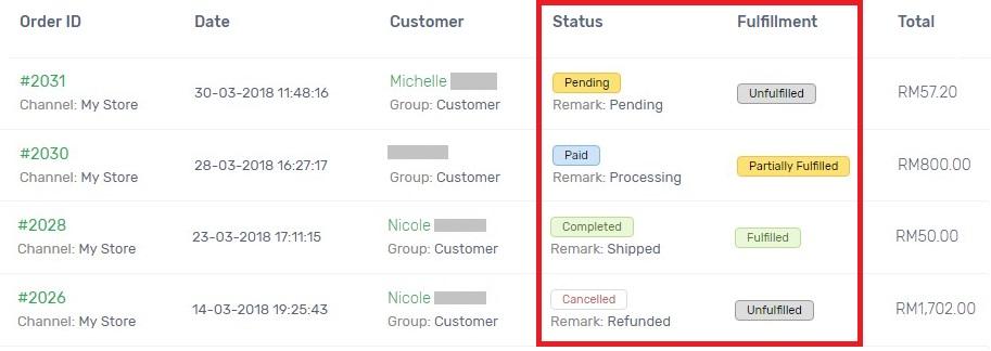 How Order Status Remark Fulfillment Status Work Unicart Support Center